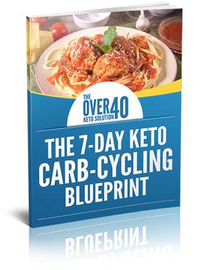 Carb Cycling Blueprint